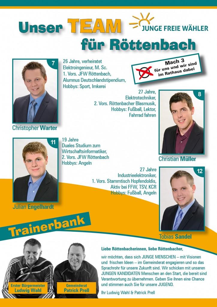 Junge Freie Wähler Röttenbach 2014 Vorstellung